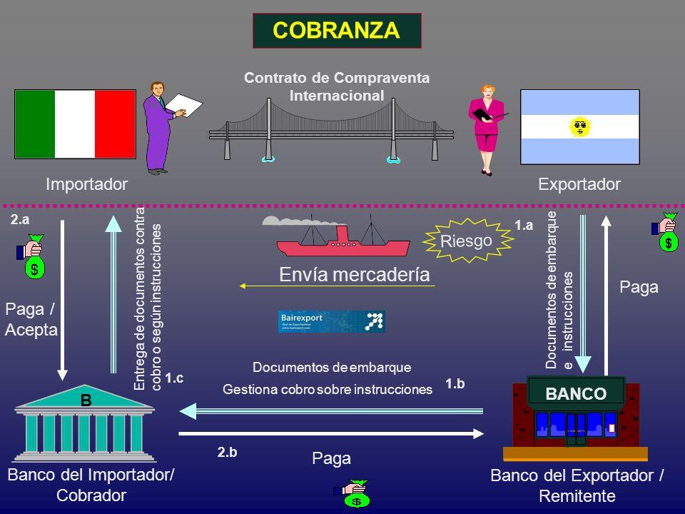 Riesgo COBRANZA Importador Contrato de Compraventa Internacional Exportador Envía mercadería Paga Banco del Exportador / Remitente BANCO Documentos de