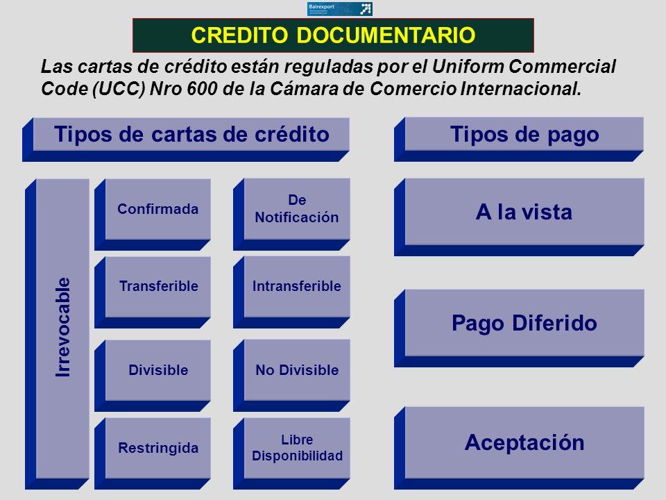 Las cartas de crédito están reguladas por el Uniform Commercial Code (UCC) Nro 600 de la Cámara de Comercio Internacional. Tipos de cartas de créditoT