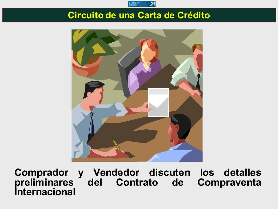 Comprador y Vendedor discuten los detalles preliminares del Contrato de Compraventa Internacional Circuito de una Carta de Crédito