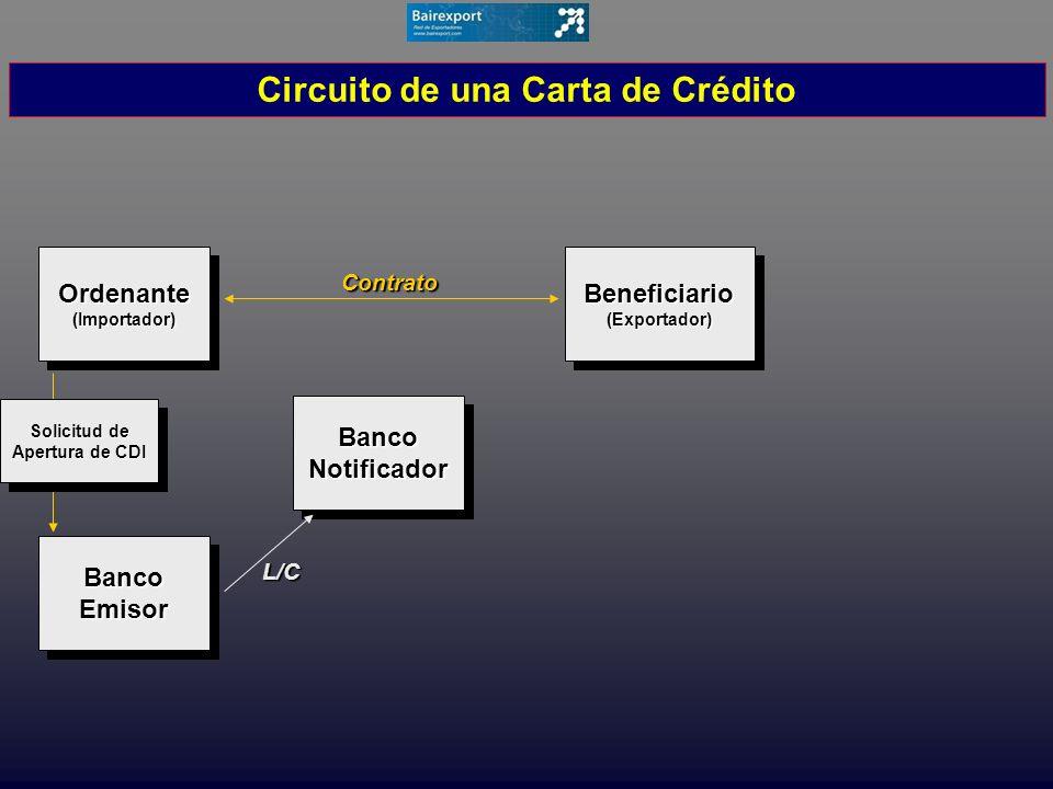 Ordenante(Importador)Ordenante(Importador) BancoEmisorBancoEmisor Banco Notificador Beneficiario(Exportador)Beneficiario(Exportador) Contrato L/C Soli