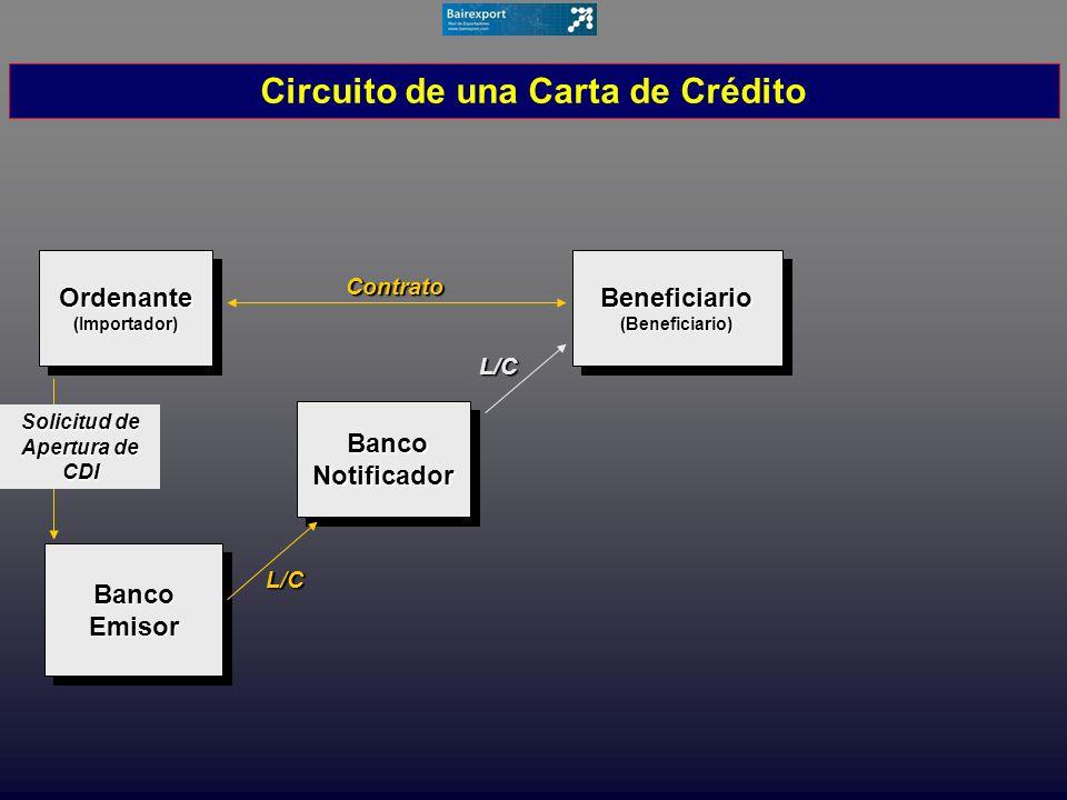 Ordenante(Importador)Ordenante(Importador) Banco Emisor Banco Notificador Banco Notificador Beneficiario(Beneficiario)Beneficiario(Beneficiario) Contr