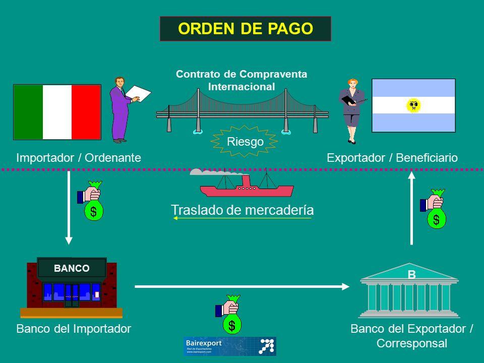 BANCO Banco del Importador Traslado de mercadería Contrato de Compraventa Internacional Importador / OrdenanteExportador / Beneficiario Riesgo Banco d
