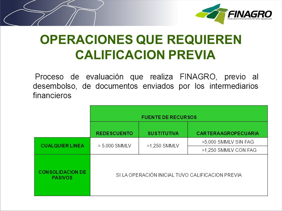 OPERACIONES QUE REQUIEREN CALIFICACION PREVIA Proceso de evaluación que realiza FINAGRO, previo al desembolso, de documentos enviados por los intermed