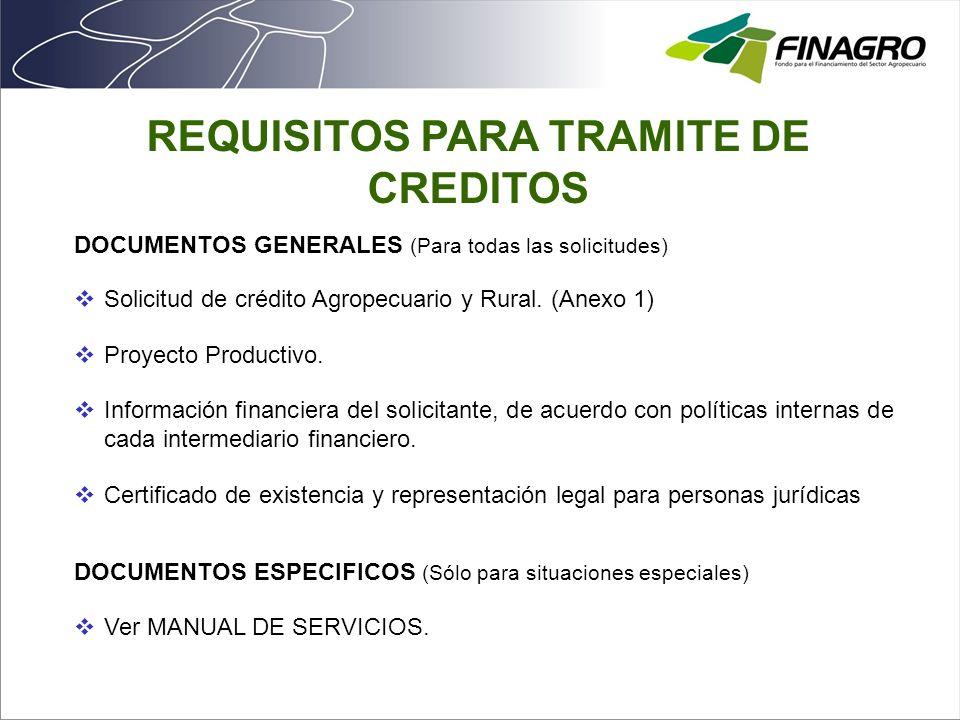 REQUISITOS PARA TRAMITE DE CREDITOS DOCUMENTOS GENERALES (Para todas las solicitudes) Solicitud de crédito Agropecuario y Rural. (Anexo 1) Proyecto Pr