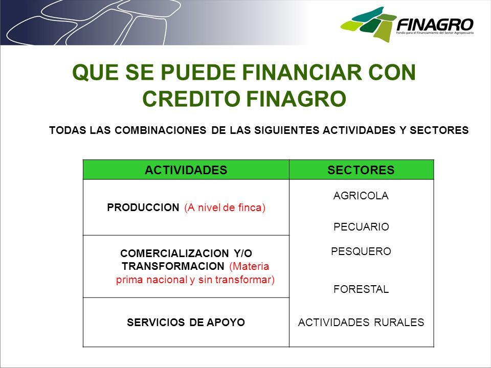 QUE SE PUEDE FINANCIAR CON CREDITO FINAGRO ACTIVIDADESSECTORES PRODUCCION (A nivel de finca) AGRICOLA PECUARIO COMERCIALIZACION Y/O TRANSFORMACION (Ma