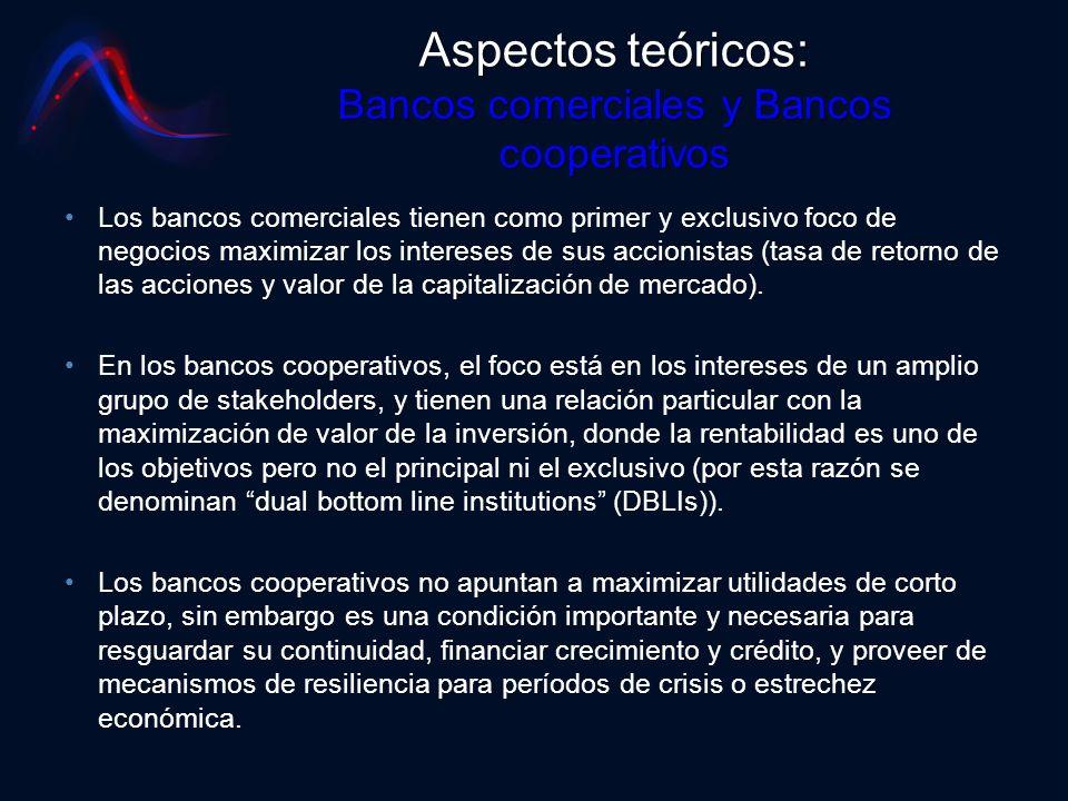 Aspectos teóricos: Bancos comerciales y Bancos cooperativos Los bancos comerciales tienen como primer y exclusivo foco de negocios maximizar los inter