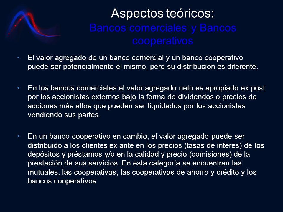 Aspectos teóricos: Bancos comerciales y Bancos cooperativos El valor agregado de un banco comercial y un banco cooperativo puede ser potencialmente el