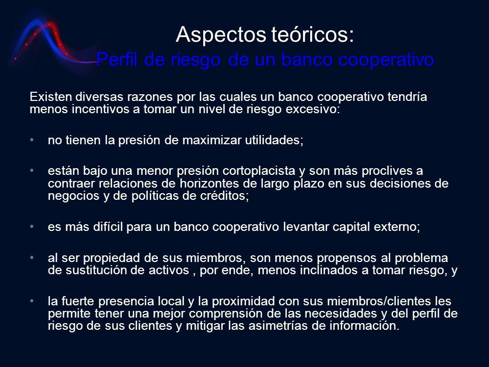Aspectos teóricos: Perfil de riesgo de un banco cooperativo Existen diversas razones por las cuales un banco cooperativo tendría menos incentivos a to