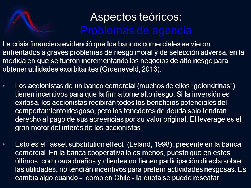 Aspectos teóricos: Problemas de agencia La crisis financiera evidenció que los bancos comerciales se vieron enfrentados a graves problemas de riesgo m