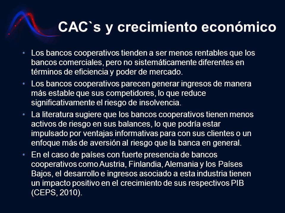 CAC`s y crecimiento económico Los bancos cooperativos tienden a ser menos rentables que los bancos comerciales, pero no sistemáticamente diferentes en
