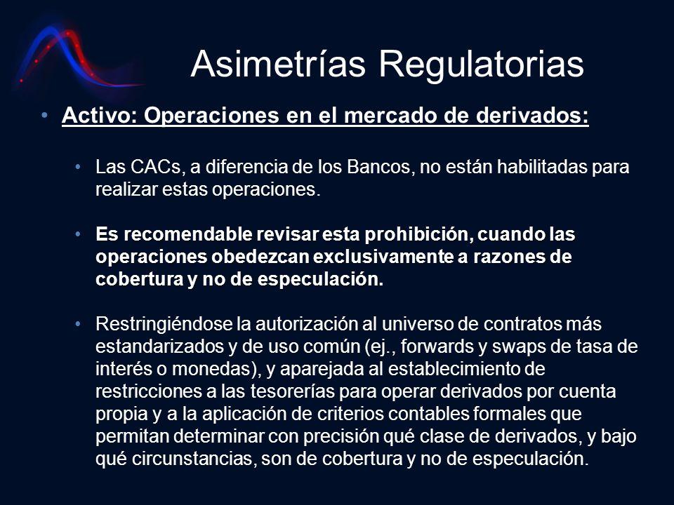 Asimetrías Regulatorias Activo: Operaciones en el mercado de derivados: Las CACs, a diferencia de los Bancos, no están habilitadas para realizar estas