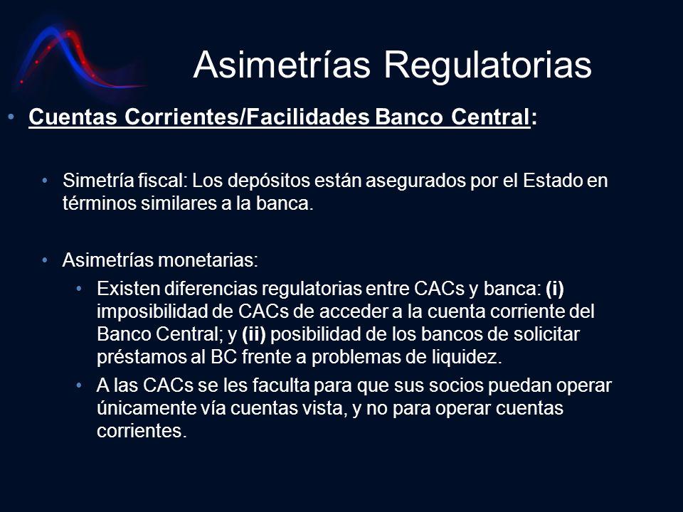Asimetrías Regulatorias Cuentas Corrientes/Facilidades Banco Central: Simetría fiscal: Los depósitos están asegurados por el Estado en términos simila