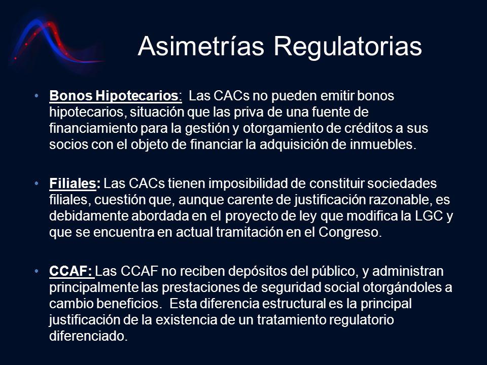 Asimetrías Regulatorias Bonos Hipotecarios: Las CACs no pueden emitir bonos hipotecarios, situación que las priva de una fuente de financiamiento para