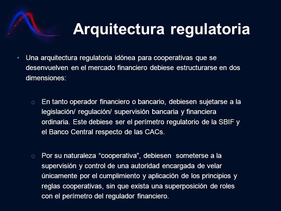 Arquitectura regulatoria Una arquitectura regulatoria idónea para cooperativas que se desenvuelven en el mercado financiero debiese estructurarse en d