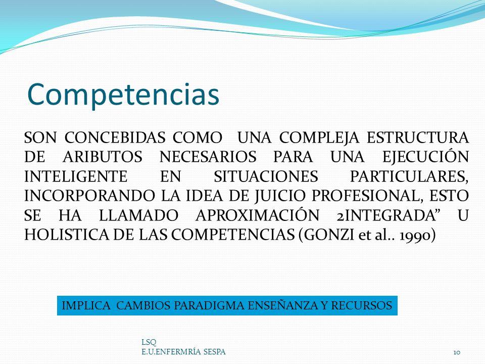 Competencias LSQ E.U.ENFERMRÍA SESPA10 SON CONCEBIDAS COMO UNA COMPLEJA ESTRUCTURA DE ARIBUTOS NECESARIOS PARA UNA EJECUCIÓN INTELIGENTE EN SITUACIONE