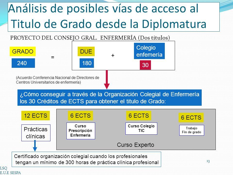 Análisis de posibles vías de acceso al Titulo de Grado desde la Diplomatura LSQ E.U.E SESPA 13 PROYECTO DEL CONSEJO GRAL. ENFERMERÍA (Dos títulos) GRA