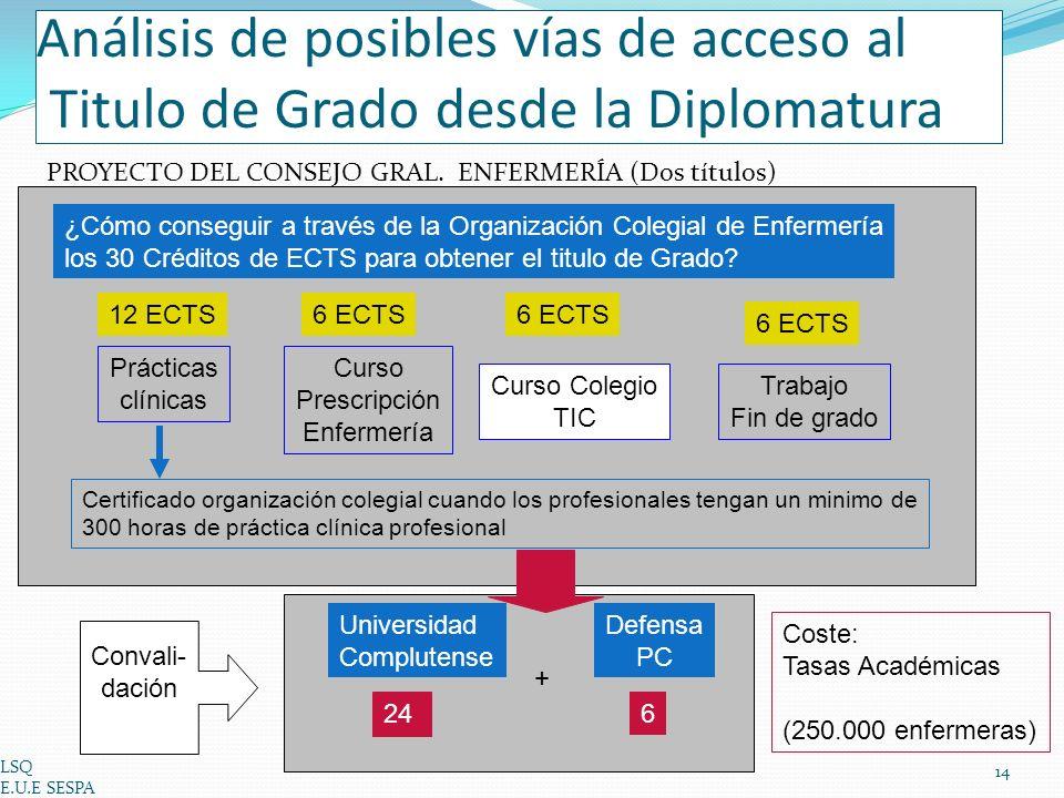Análisis de posibles vías de acceso al Titulo de Grado desde la Diplomatura LSQ E.U.E SESPA 14 PROYECTO DEL CONSEJO GRAL. ENFERMERÍA (Dos títulos) ¿Có