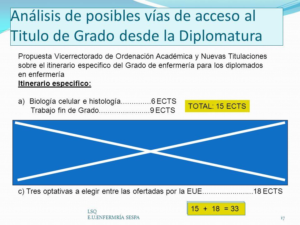 Análisis de posibles vías de acceso al Titulo de Grado desde la Diplomatura LSQ E.U.ENFERMRÍA SESPA17 Propuesta Vicerrectorado de Ordenación Académica