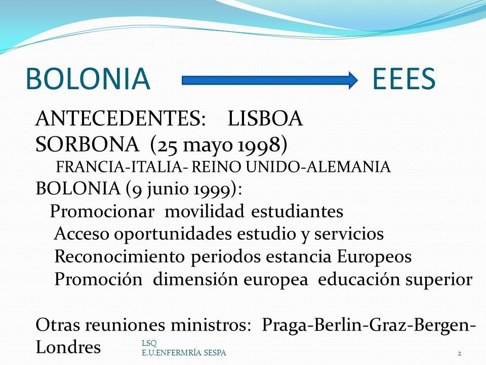 BOLONIA EEES LSQ E.U.ENFERMRÍA SESPA2 ANTECEDENTES: LISBOA SORBONA (25 mayo 1998) FRANCIA-ITALIA- REINO UNIDO-ALEMANIA BOLONIA (9 junio 1999): Promoci