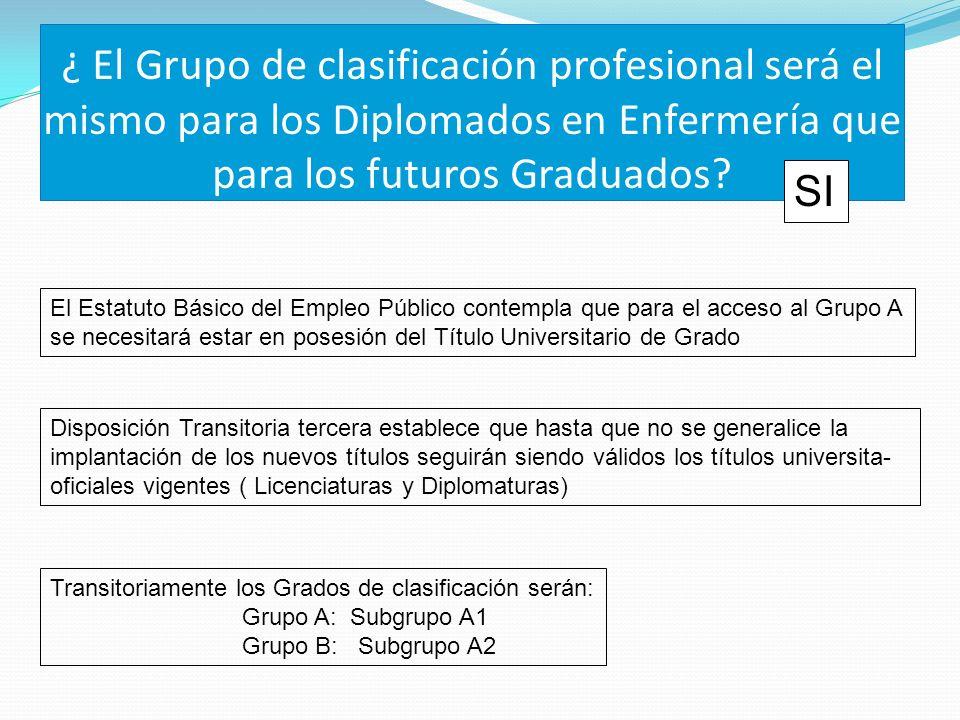 ¿ El Grupo de clasificación profesional será el mismo para los Diplomados en Enfermería que para los futuros Graduados? SI El Estatuto Básico del Empl
