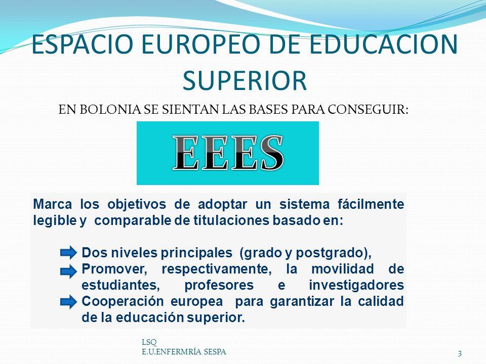 ESPACIO EUROPEO DE EDUCACION SUPERIOR LSQ E.U.ENFERMRÍA SESPA3 EN BOLONIA SE SIENTAN LAS BASES PARA CONSEGUIR: Marca los objetivos de adoptar un siste