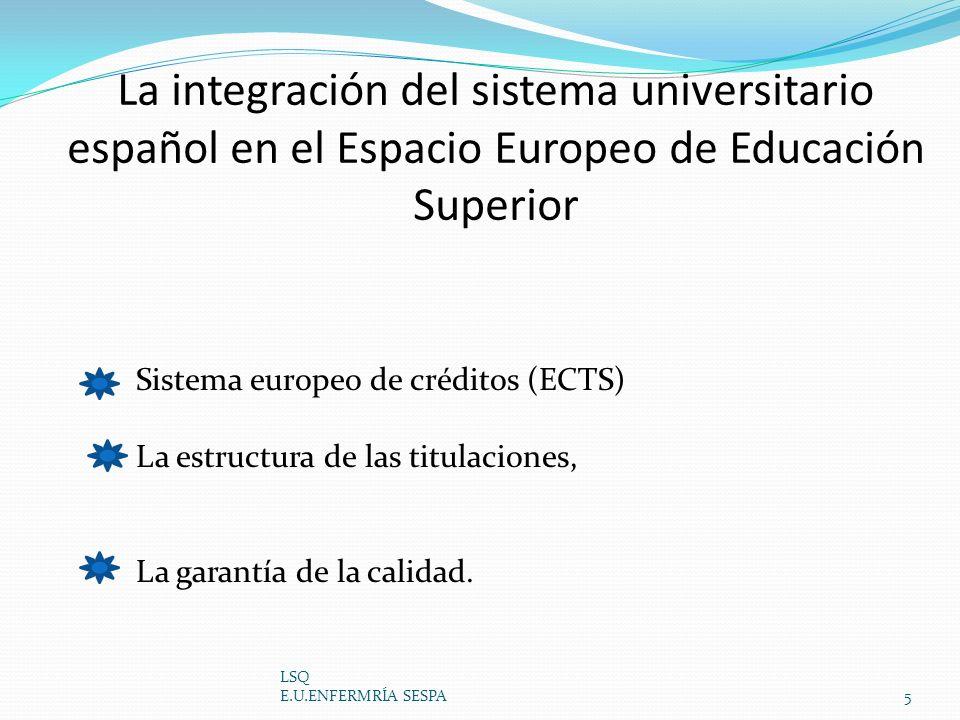La integración del sistema universitario español en el Espacio Europeo de Educación Superior LSQ E.U.ENFERMRÍA SESPA5 Sistema europeo de créditos (ECT
