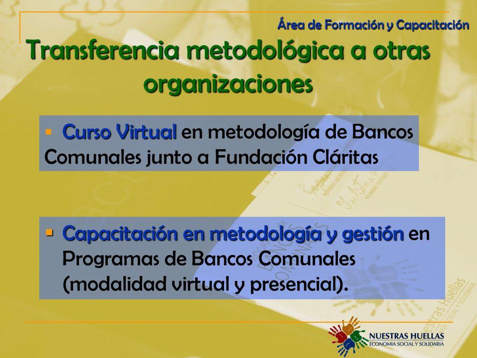 Transferencia metodológica a otras organizaciones Capacitación en metodología y gestión Capacitación en metodología y gestión en Programas de Bancos Comunales (modalidad virtual y presencial).