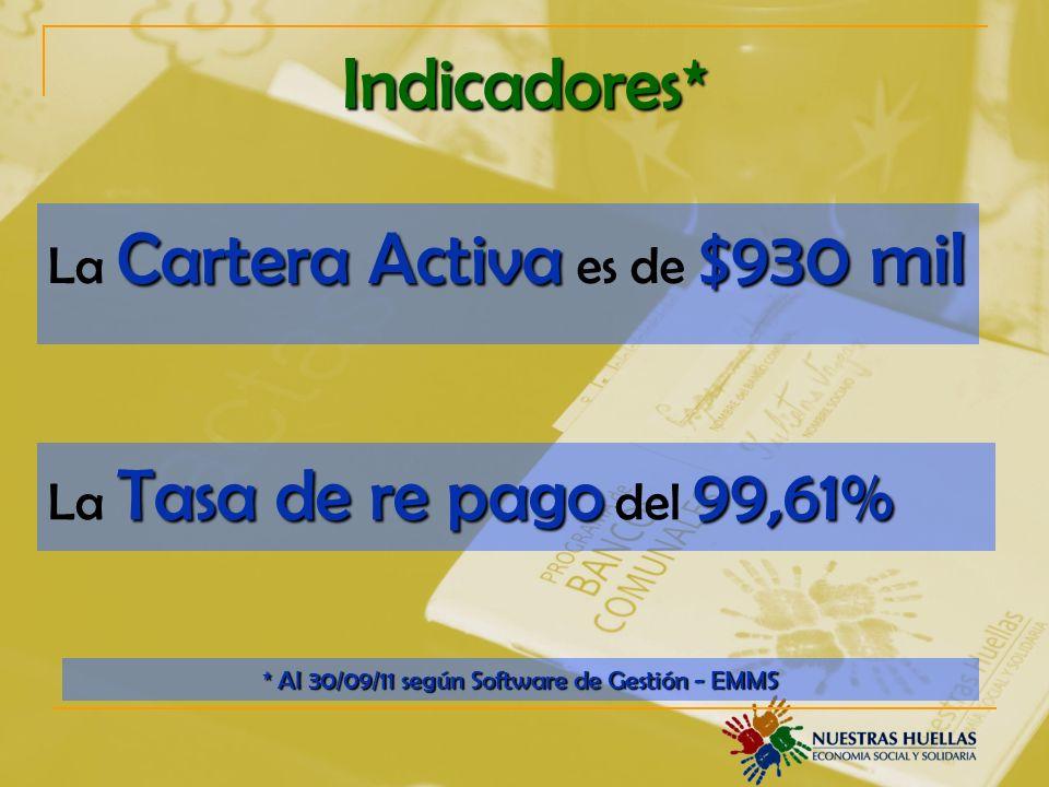Indicadores* Cartera Activa $930 mil La Cartera Activa es de $930 mil Tasa de re pago99,61% La Tasa de re pago del 99,61% * Al 30/09/11 según Software de Gestión - EMMS