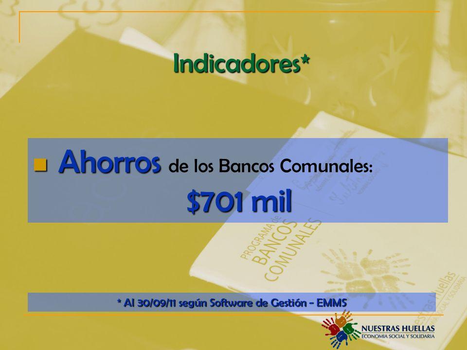 Ahorros $701 mil Ahorros de los Bancos Comunales: $701 mil Indicadores* * Al 30/09/11 según Software de Gestión - EMMS