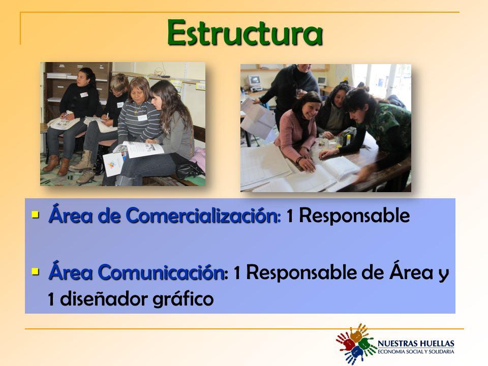 Estructura Área de Comercialización: 1 Responsable Área Comunicación: 1 Responsable de Área y 1 diseñador gráfico