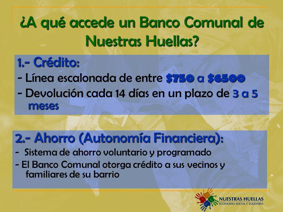 ¿A qué accede un Banco Comunal de Nuestras Huellas.