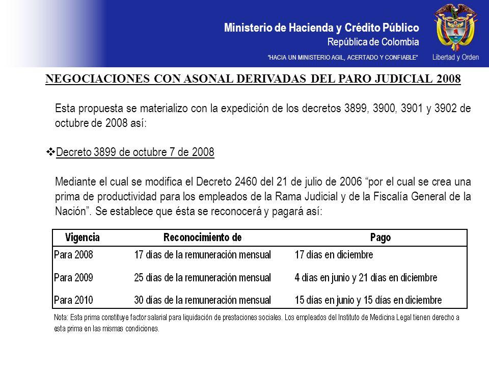 Ministerio de Hacienda y Crédito Público República de Colombia HACIA UN MINISTERIO AGIL, ACERTADO Y CONFIABLE NEGOCIACIONES CON ASONAL DERIVADAS DEL PARO JUDICIAL 2008 Esta propuesta se materializo con la expedición de los decretos 3899, 3900, 3901 y 3902 de octubre de 2008 así: Decreto 3899 de octubre 7 de 2008 Mediante el cual se modifica el Decreto 2460 del 21 de julio de 2006 por el cual se crea una prima de productividad para los empleados de la Rama Judicial y de la Fiscalía General de la Nación.