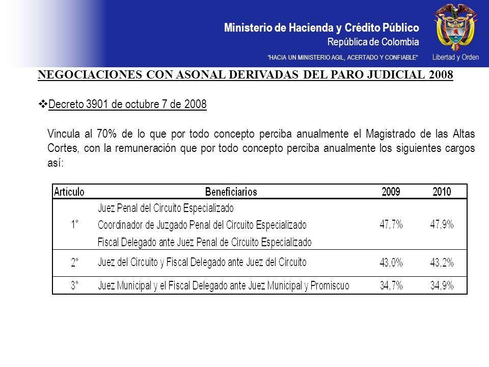 Ministerio de Hacienda y Crédito Público República de Colombia HACIA UN MINISTERIO AGIL, ACERTADO Y CONFIABLE NEGOCIACIONES CON ASONAL DERIVADAS DEL PARO JUDICIAL 2008 Decreto 3901 de octubre 7 de 2008 Vincula al 70% de lo que por todo concepto perciba anualmente el Magistrado de las Altas Cortes, con la remuneración que por todo concepto perciba anualmente los siguientes cargos así: