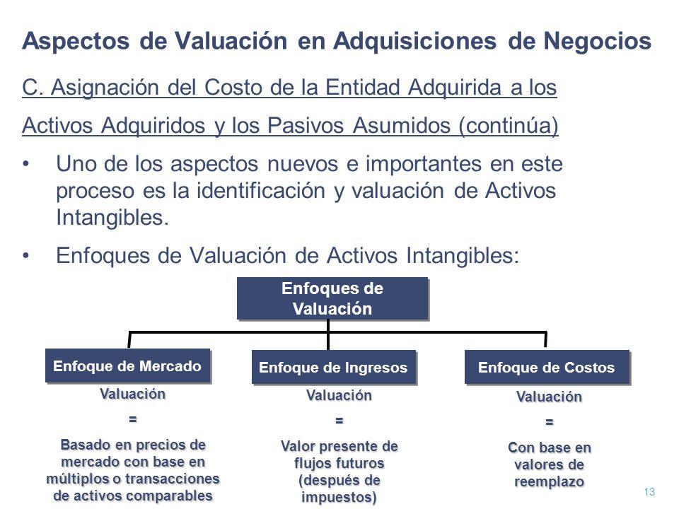 14 Aspectos de Valuación en Adquisiciones de Negocios C.