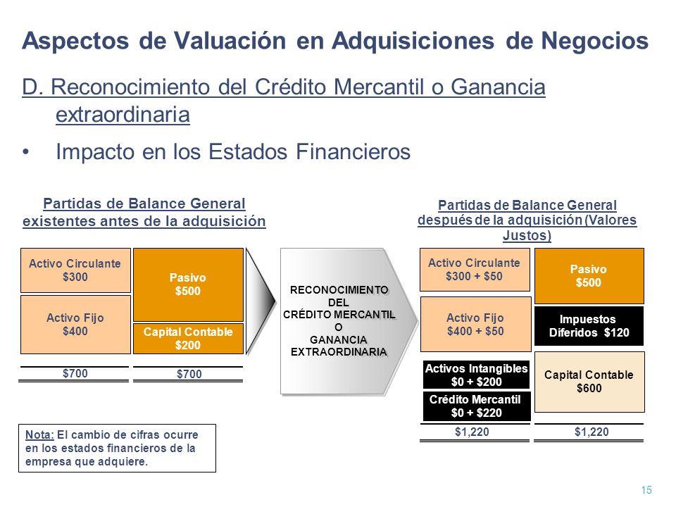 16 Comentarios Finales 1.La identificación de valores de ciertos activos y pasivos requiere la participación de especialistas principalmente en valuación en diferentes disciplinas.
