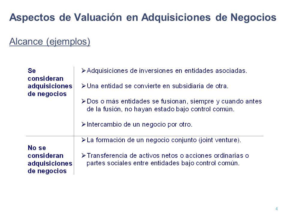 5 Objetivos principales de la NIF B-7 1.Adopta el método de compra como única regla de valuación.