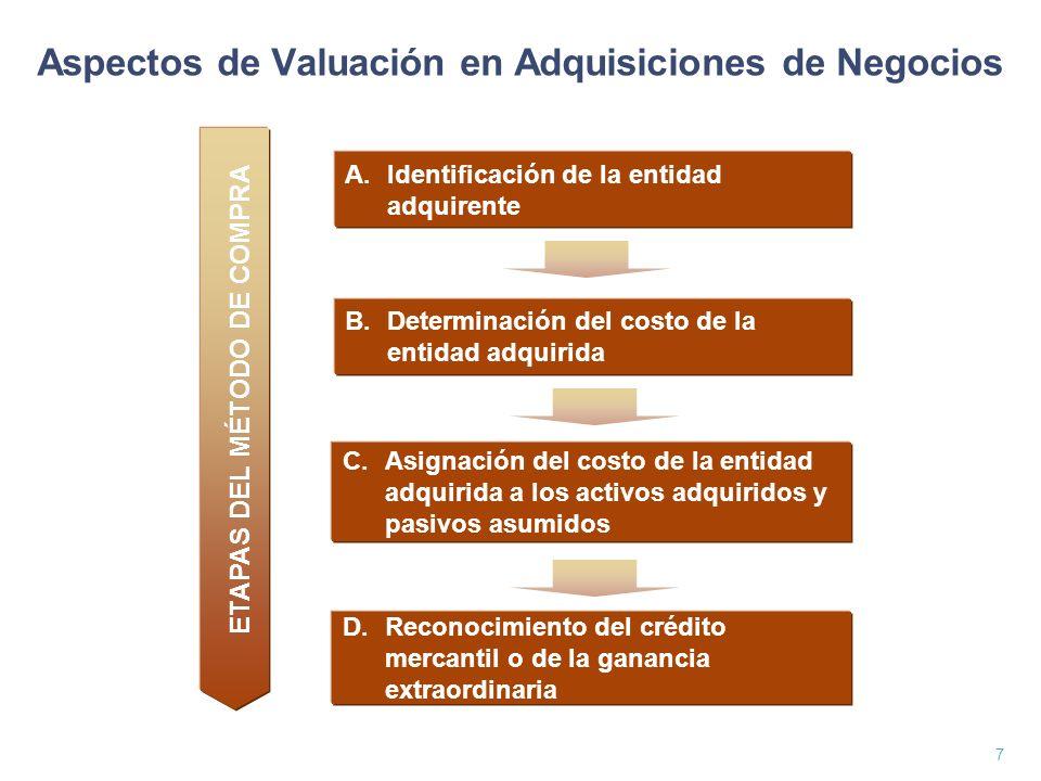 7 A.Identificación de la entidad adquirente B.Determinación del costo de la entidad adquirida C.Asignación del costo de la entidad adquirida a los act