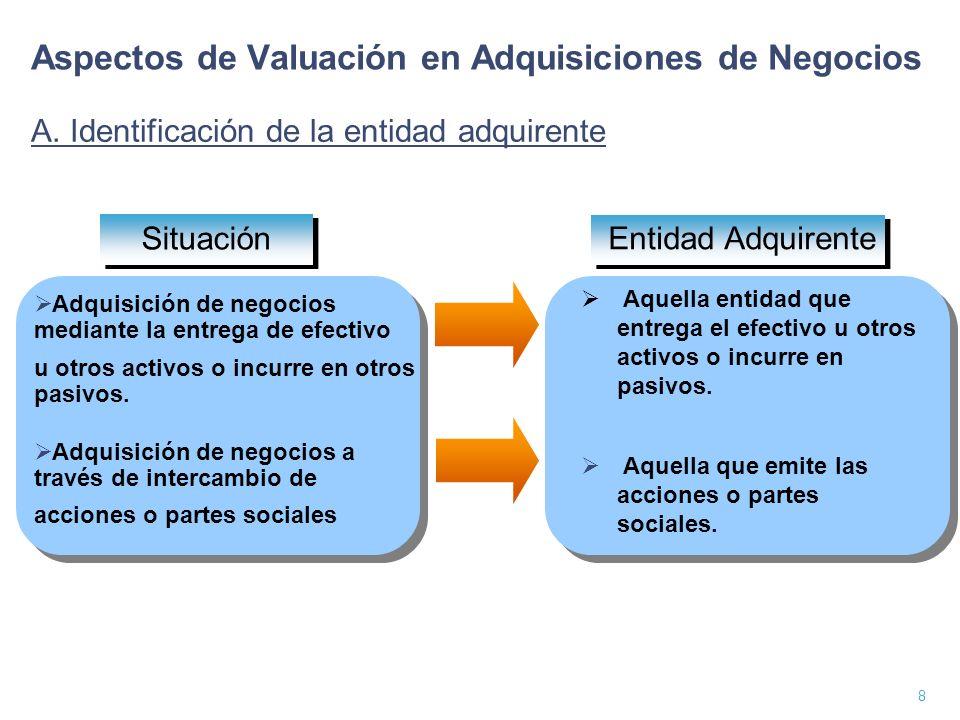 9 Aspectos de Valuación en Adquisiciones de Negocios B.