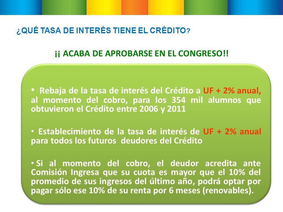 ¿QUÉ TASA DE INTERÉS TIENE EL CRÉDITO .¡¡ ACABA DE APROBARSE EN EL CONGRESO!.