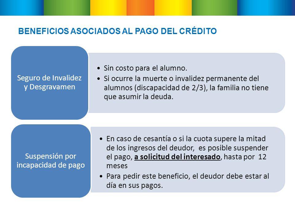BENEFICIOS ASOCIADOS AL PAGO DEL CRÉDITO Sin costo para el alumno.
