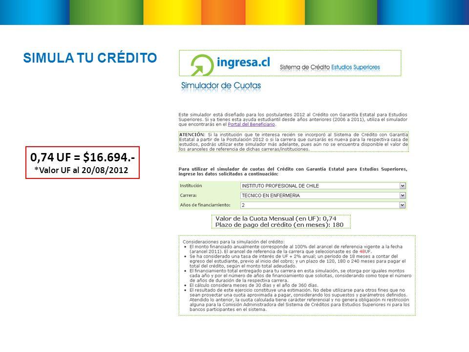 SIMULA TU CRÉDITO 0,74 UF = $16.694.- *Valor UF al 20/08/2012