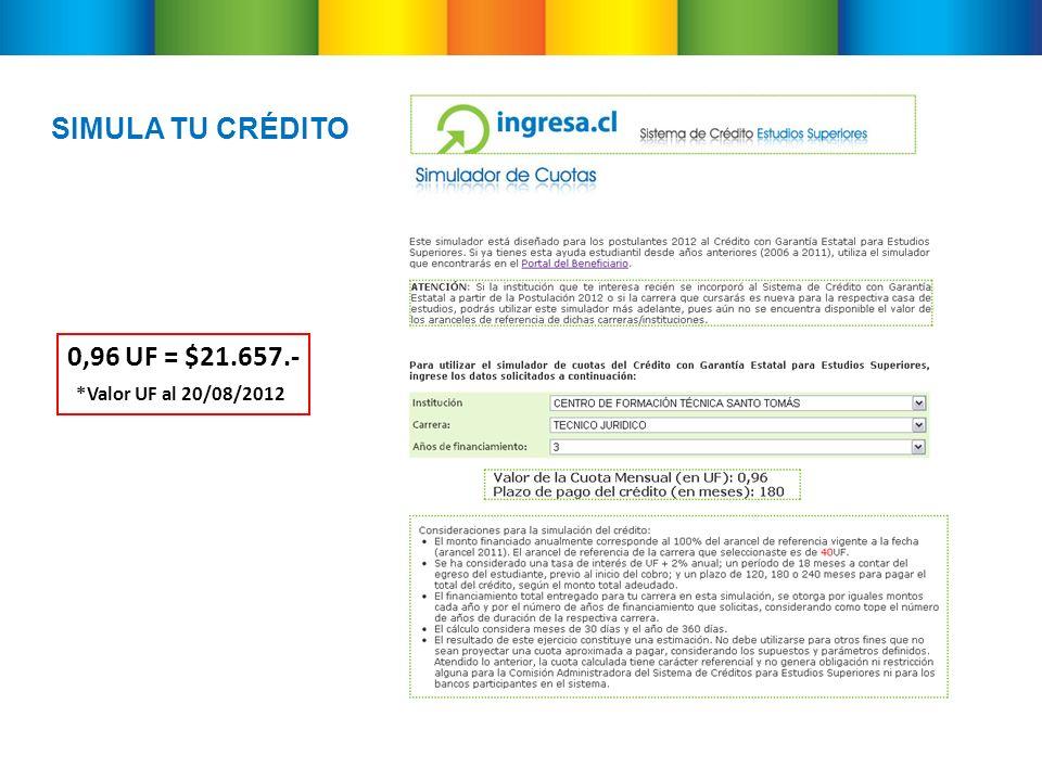 SIMULA TU CRÉDITO 0,96 UF = $21.657.- *Valor UF al 20/08/2012