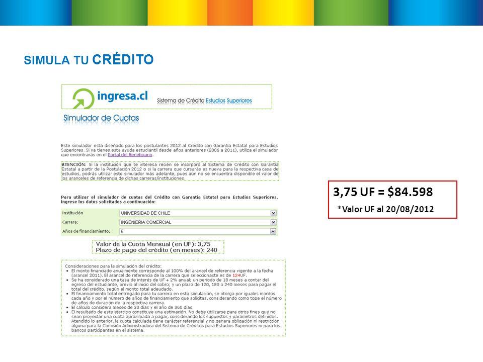 SIMULA TU CRÉDITO 3,75 UF = $84.598 *Valor UF al 20/08/2012