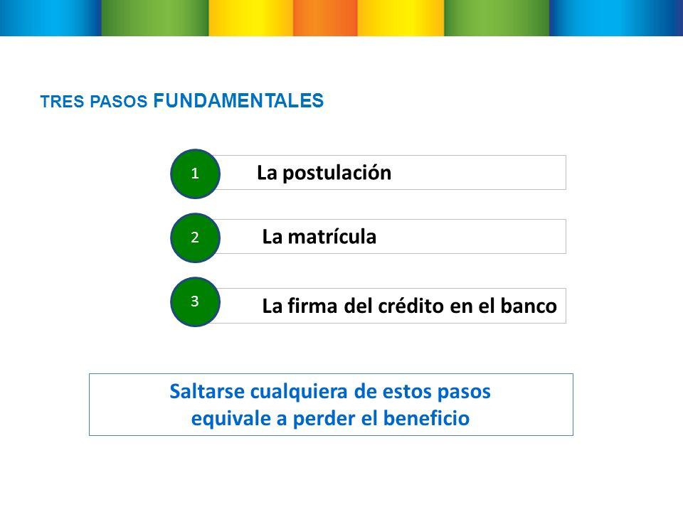 TRES PASOS FUNDAMENTALES Saltarse cualquiera de estos pasos equivale a perder el beneficio La postulación 1 La matrícula 2 La firma del crédito en el banco 3