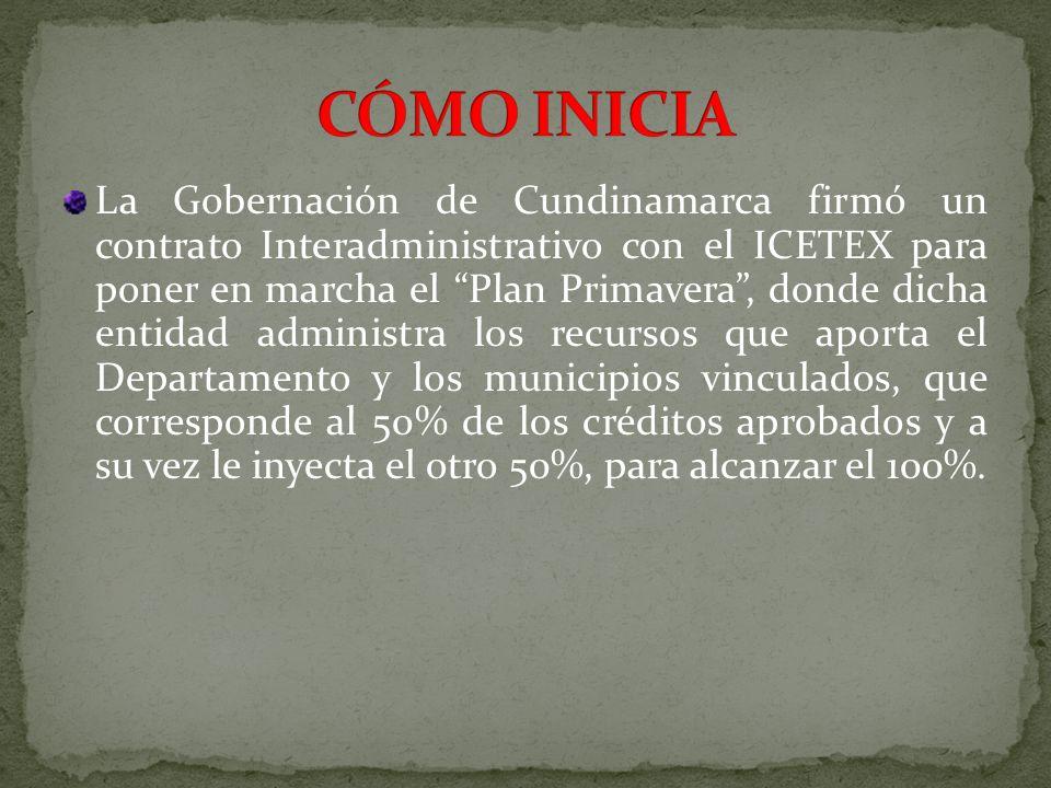 La Gobernación de Cundinamarca firmó un contrato Interadministrativo con el ICETEX para poner en marcha el Plan Primavera, donde dicha entidad adminis