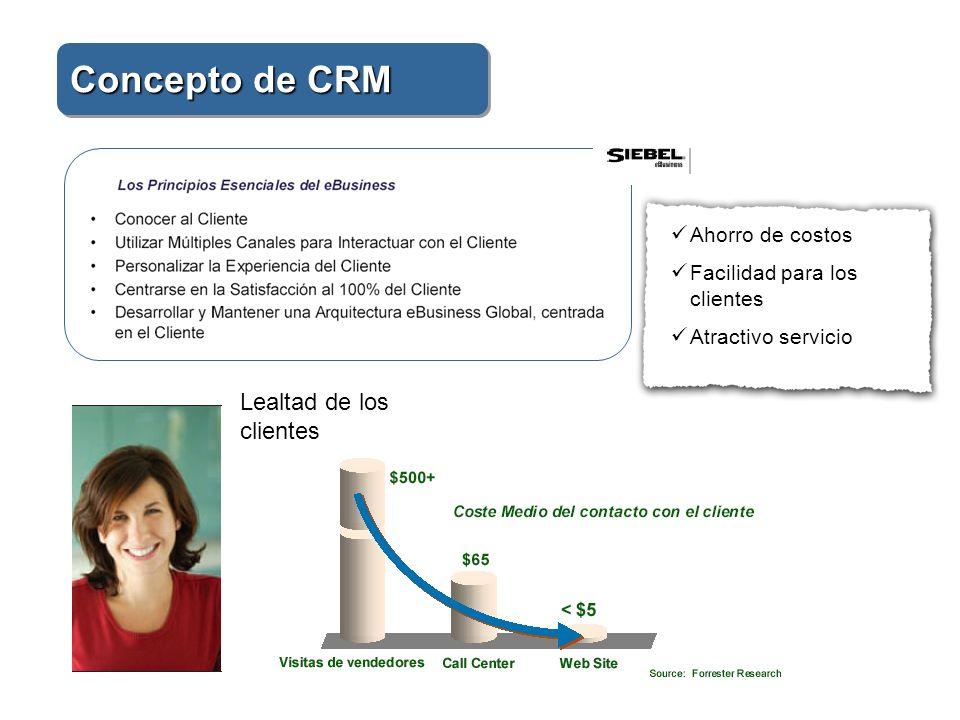 Concepto de CRM