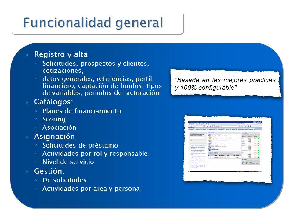 Análisis de crédito Tabla de amortización Fácil integración con sistemas externos Reportes ejecutivos de los principales indicadores.