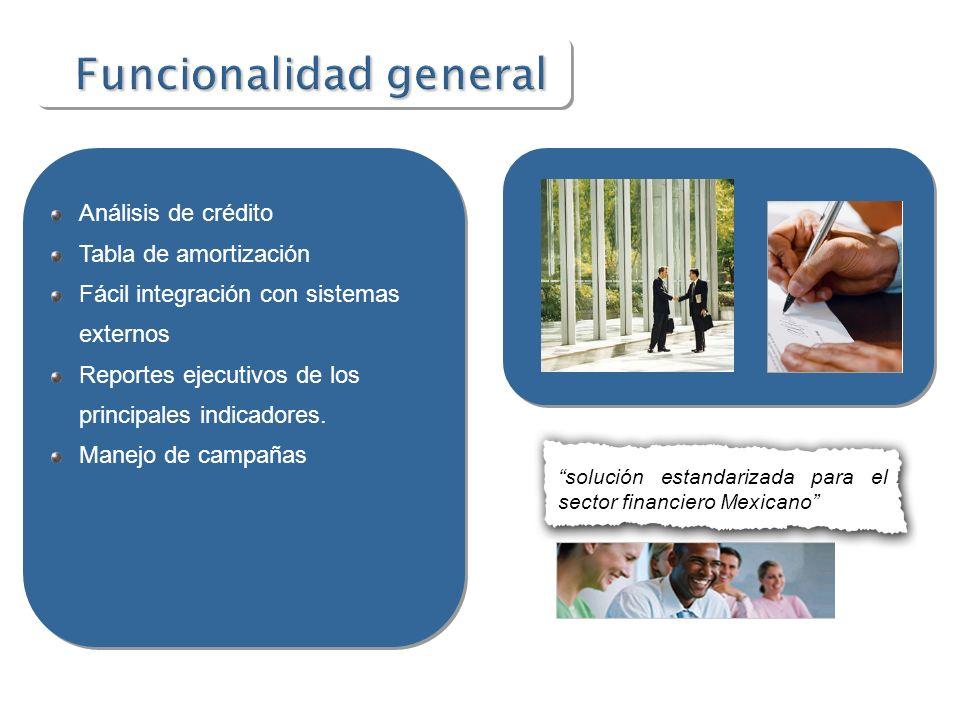 Funcionalidad modular detallada Solución eFinanciaNet