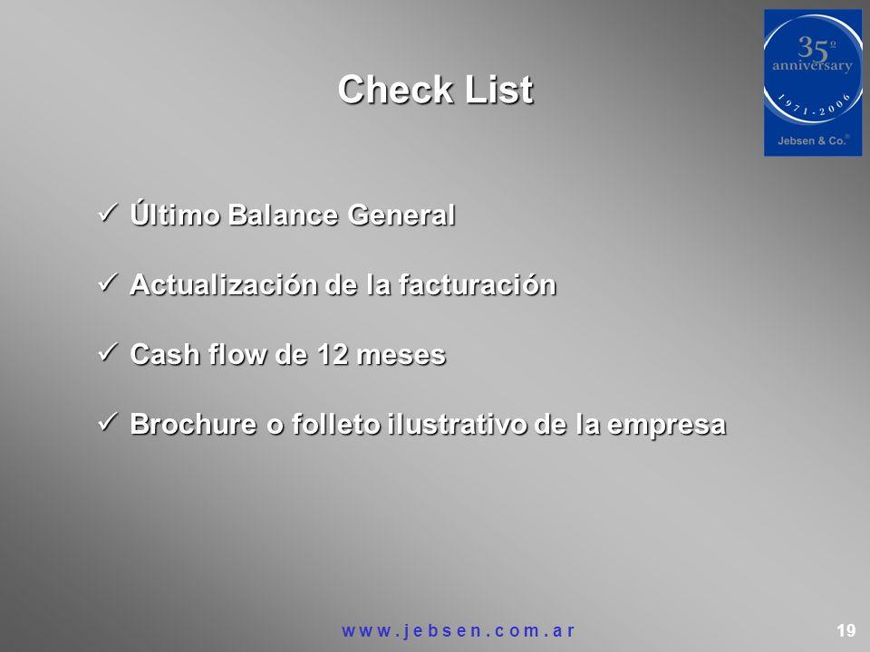 Check List Último Balance General Último Balance General Actualización de la facturación Actualización de la facturación Cash flow de 12 meses Cash fl