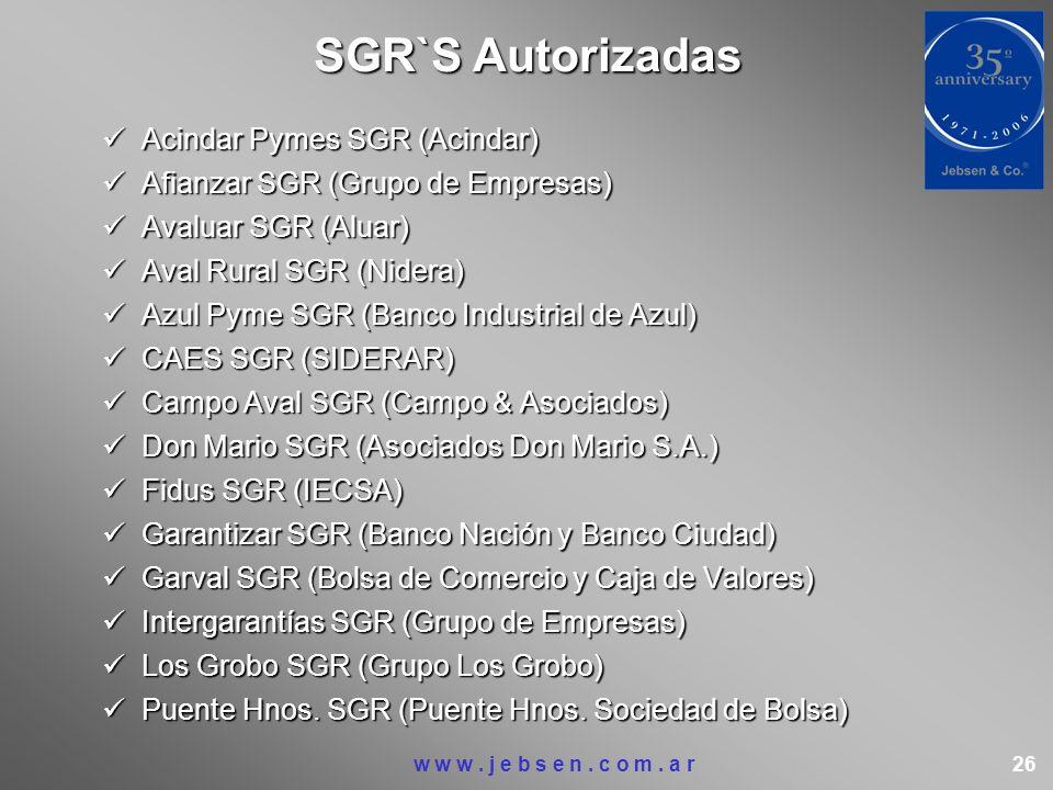 Acindar Pymes SGR (Acindar) Acindar Pymes SGR (Acindar) Afianzar SGR (Grupo de Empresas) Afianzar SGR (Grupo de Empresas) Avaluar SGR (Aluar) Avaluar